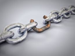 Chain - Weakest Link Labelled for Reuse
